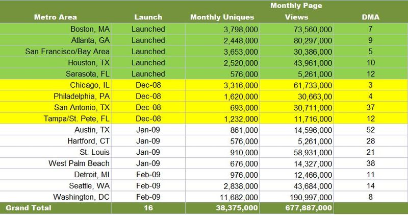 08-11-25 Launch Markets